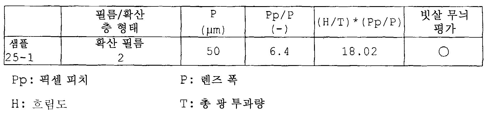 Figure 112012028700497-pat00066