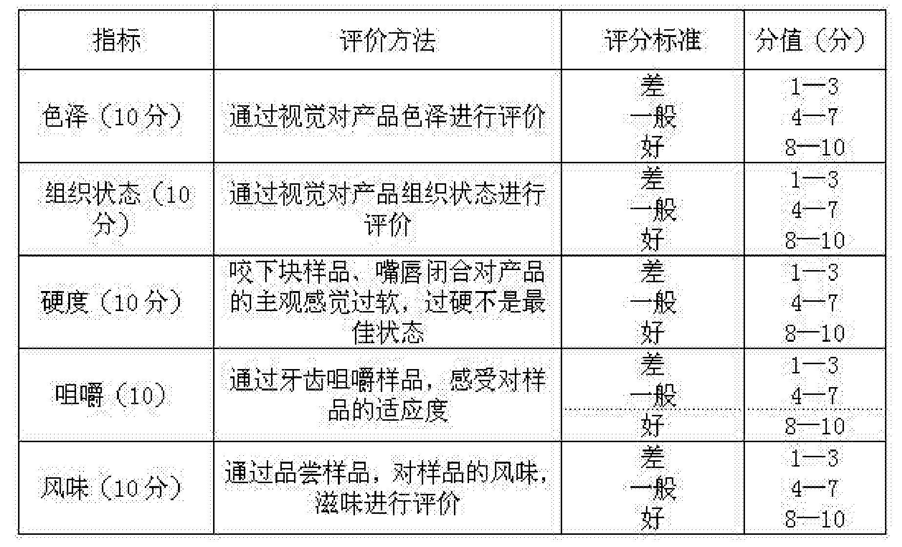 Figure CN105685859AD00061
