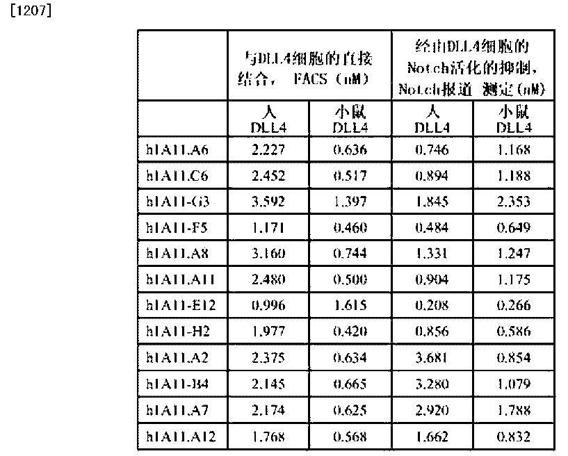 Figure CN102906113BD01241