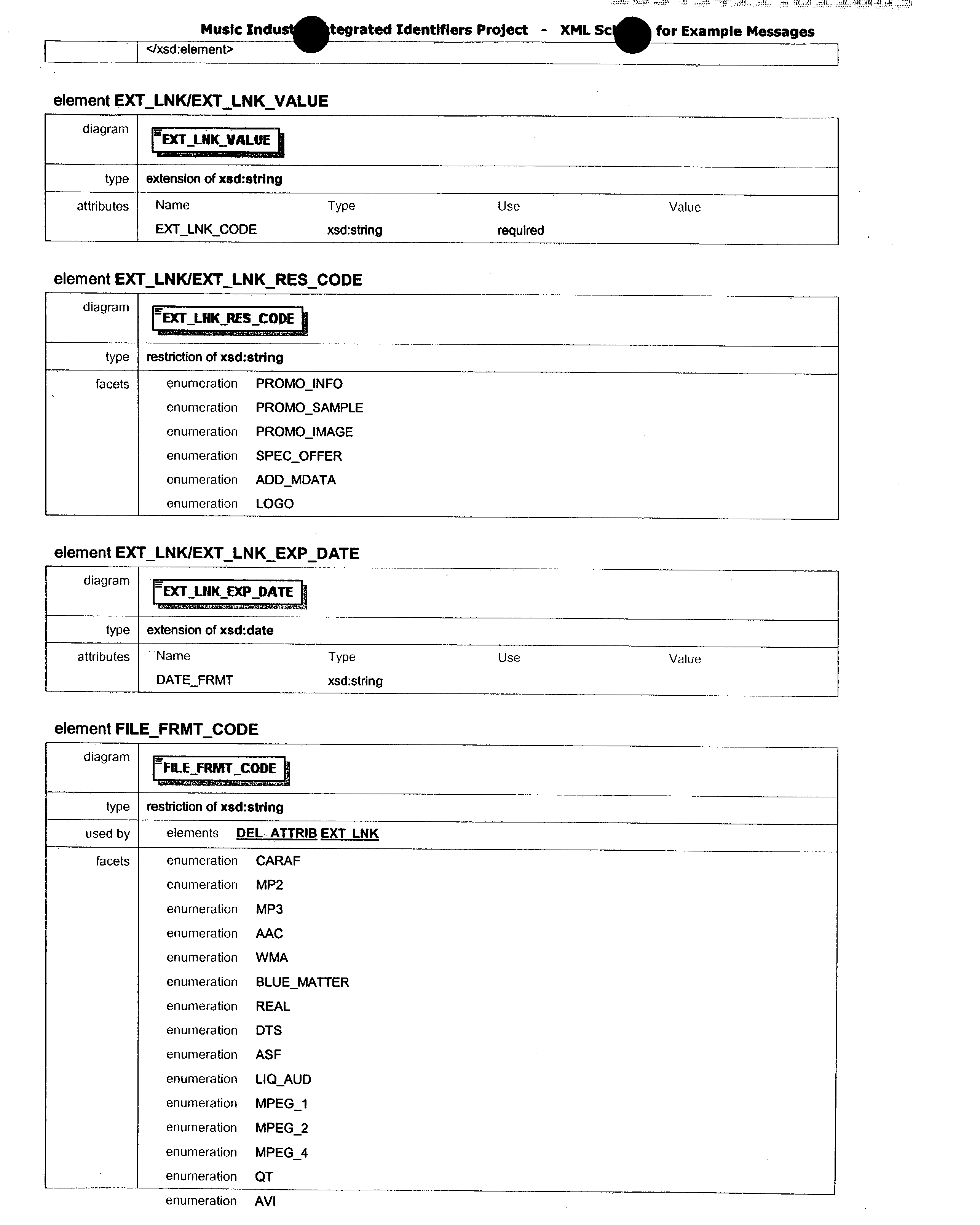 Figure US20030200216A1-20031023-P00033