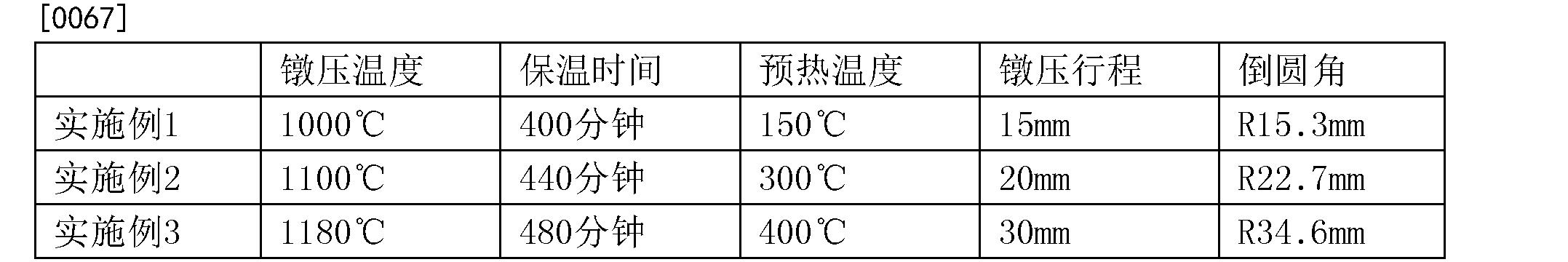 Figure CN107262647AD00071