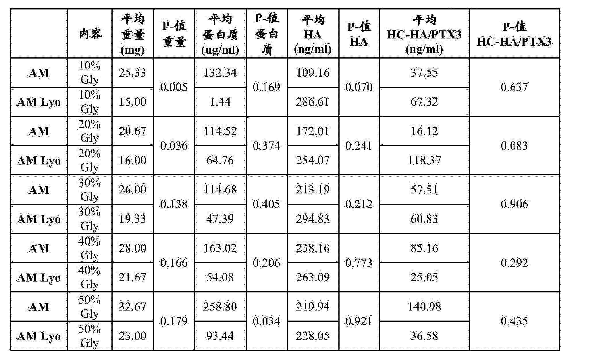 Figure CN103874762AD00632