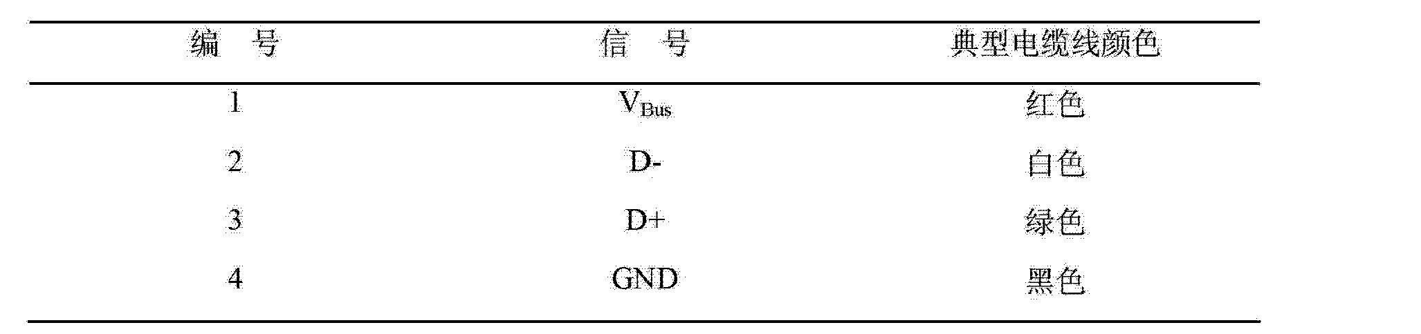 Figure CN103323770AD00111