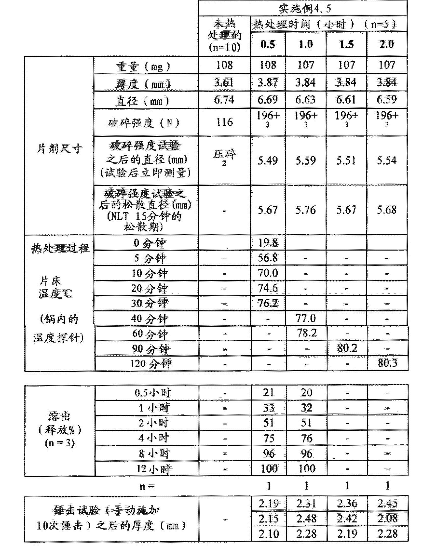 Figure CN102743355BD00701