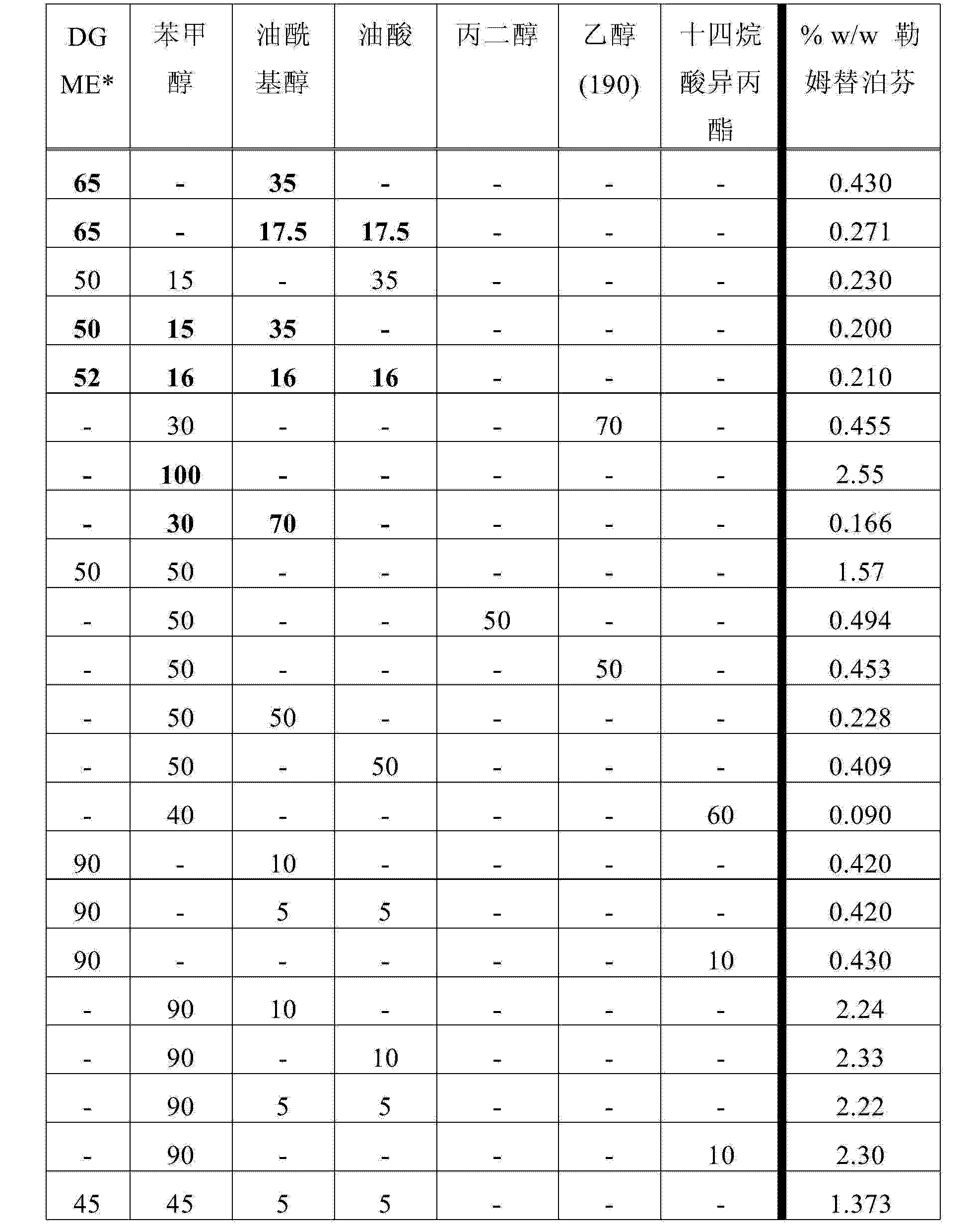 Figure CN104703624AD00231