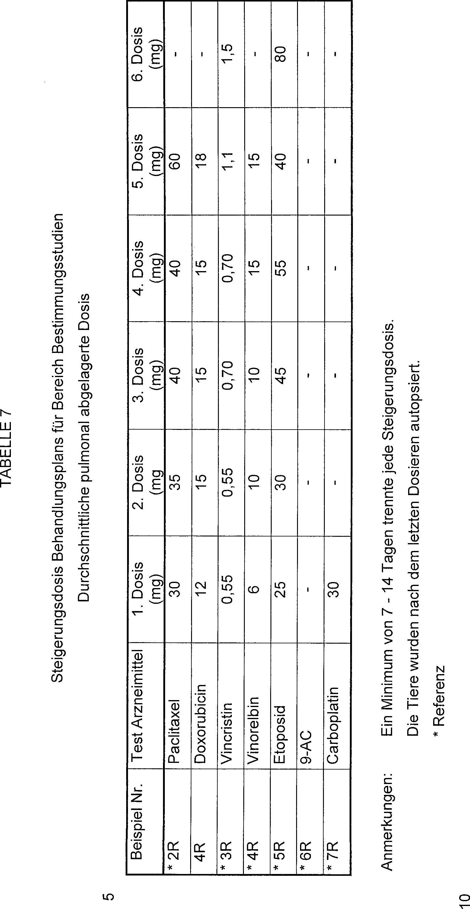 DE69737510T2 - Use of a non-encapsulated anticancer drug for the ...