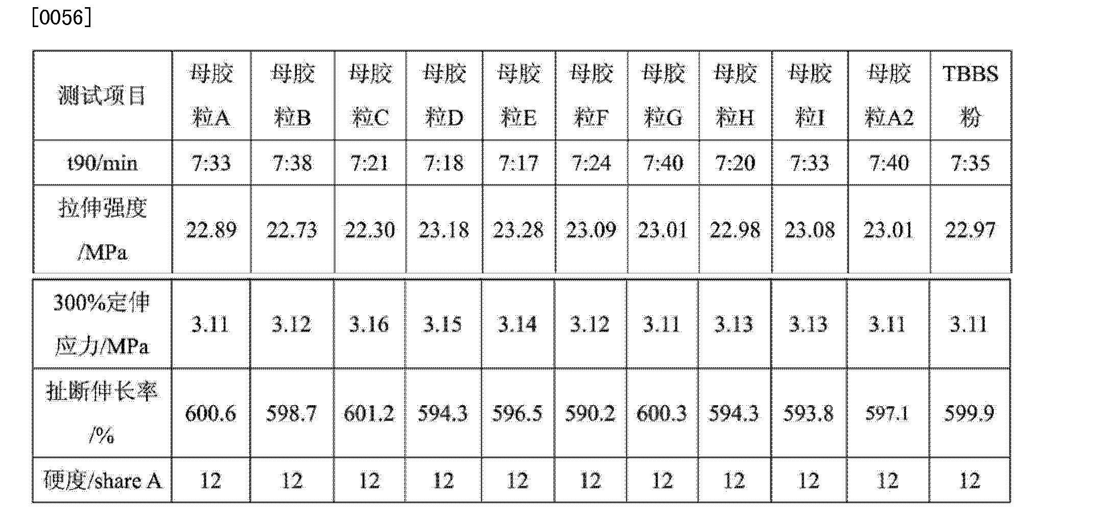 Figure CN103554683AD00061