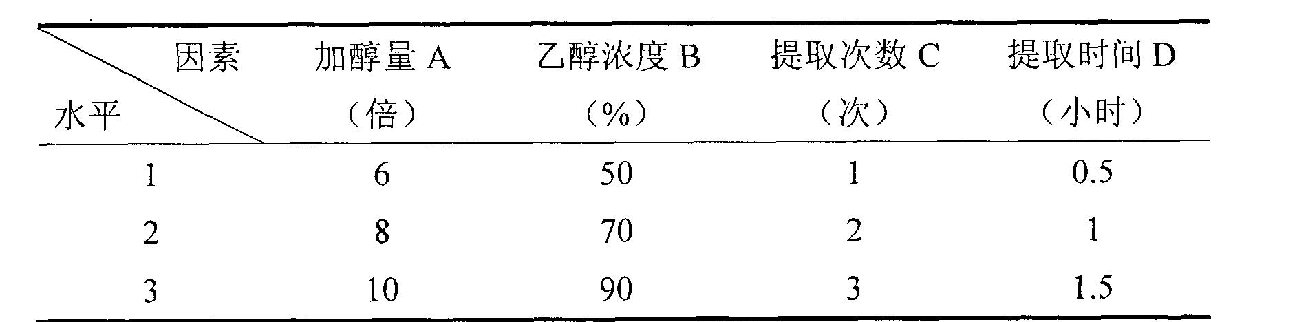 Figure CN102150704BD00103