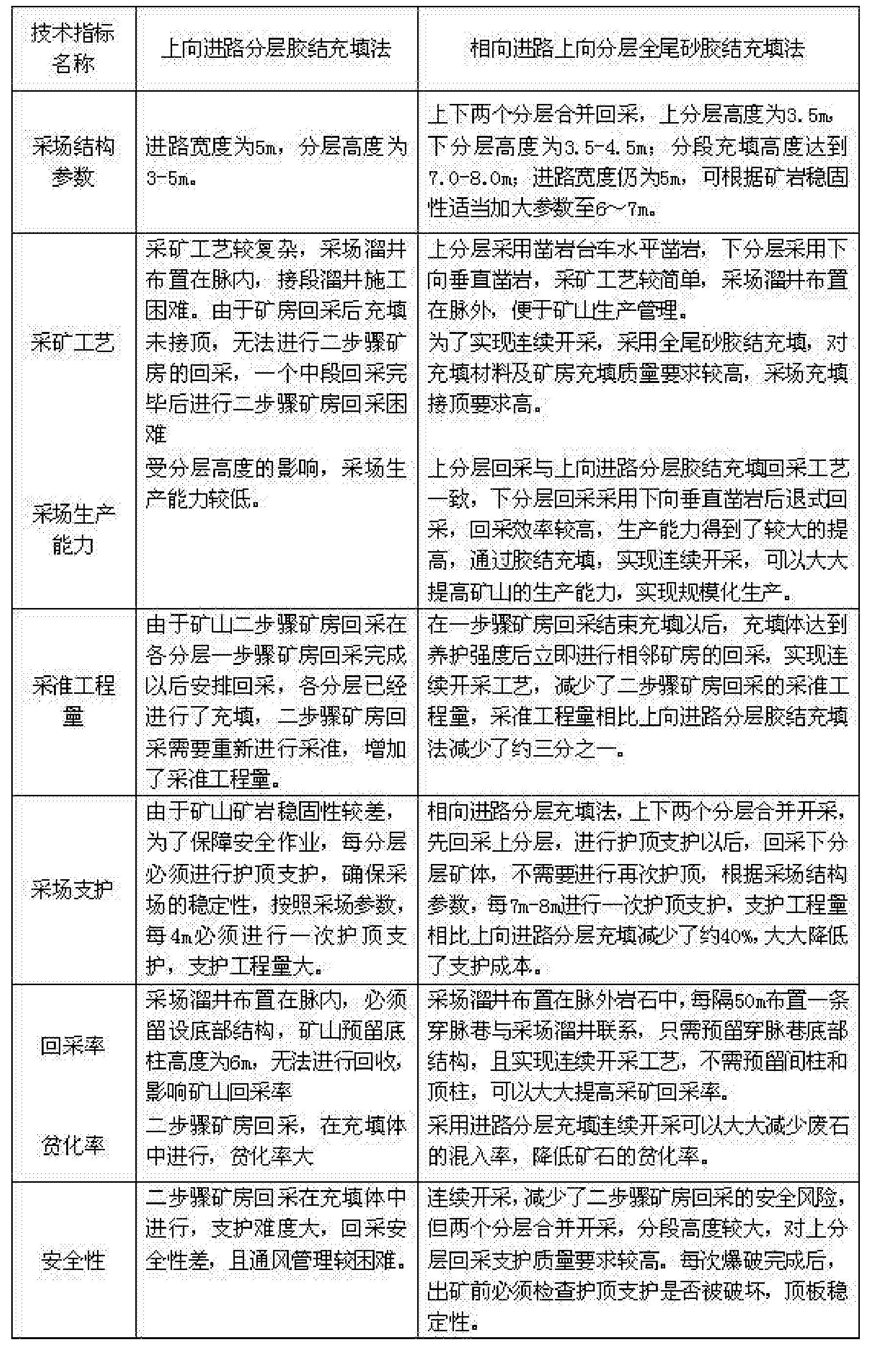 Figure CN106761912BD00051
