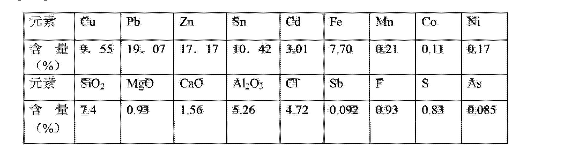 Figure CN102409180BD00071