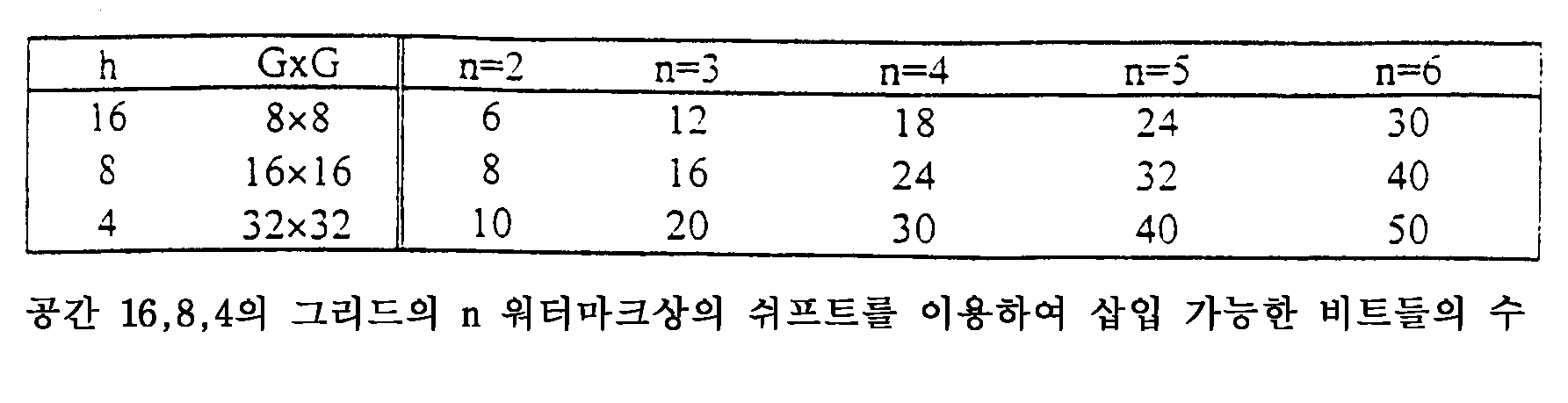Figure 111999014177864-pct00015
