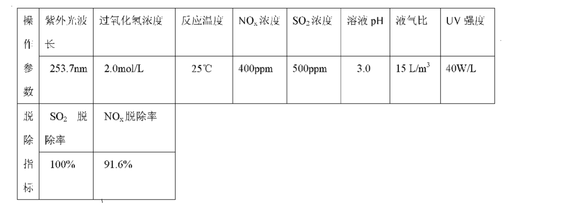 Figure CN101940871AD00112