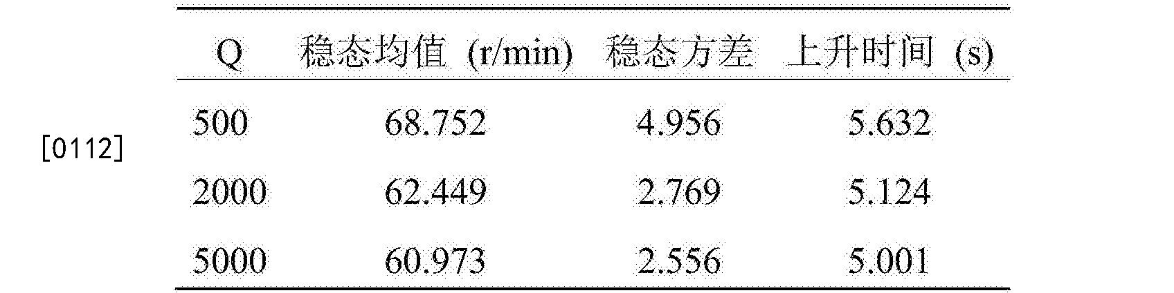 Figure CN107703741AD00102