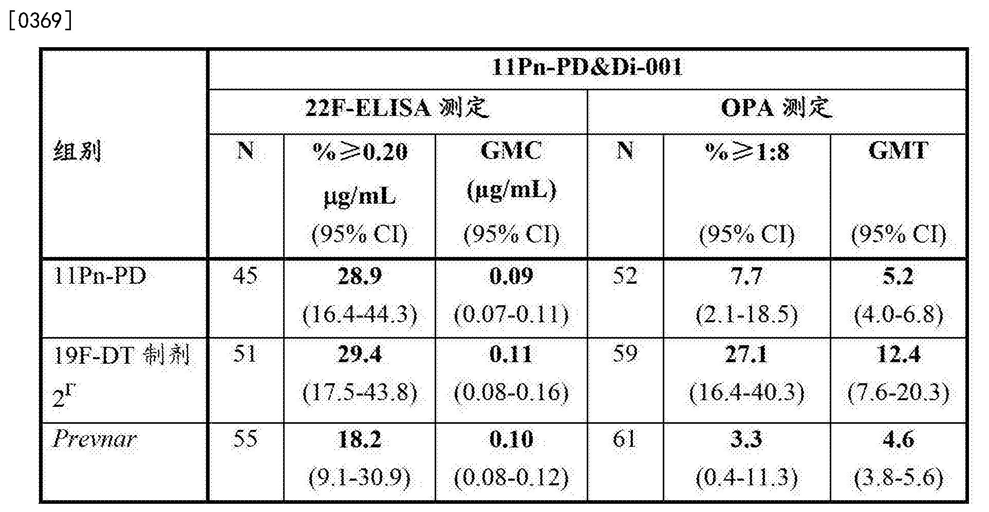 Figure CN103585623BD00402