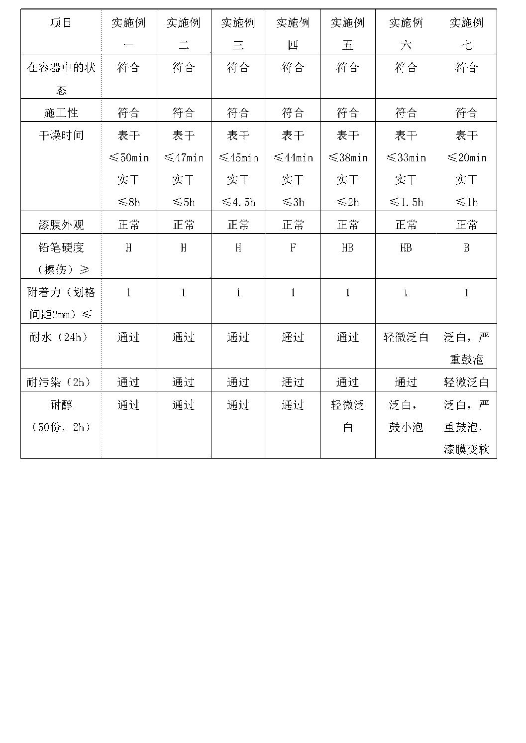 Figure CN104610863AD00101