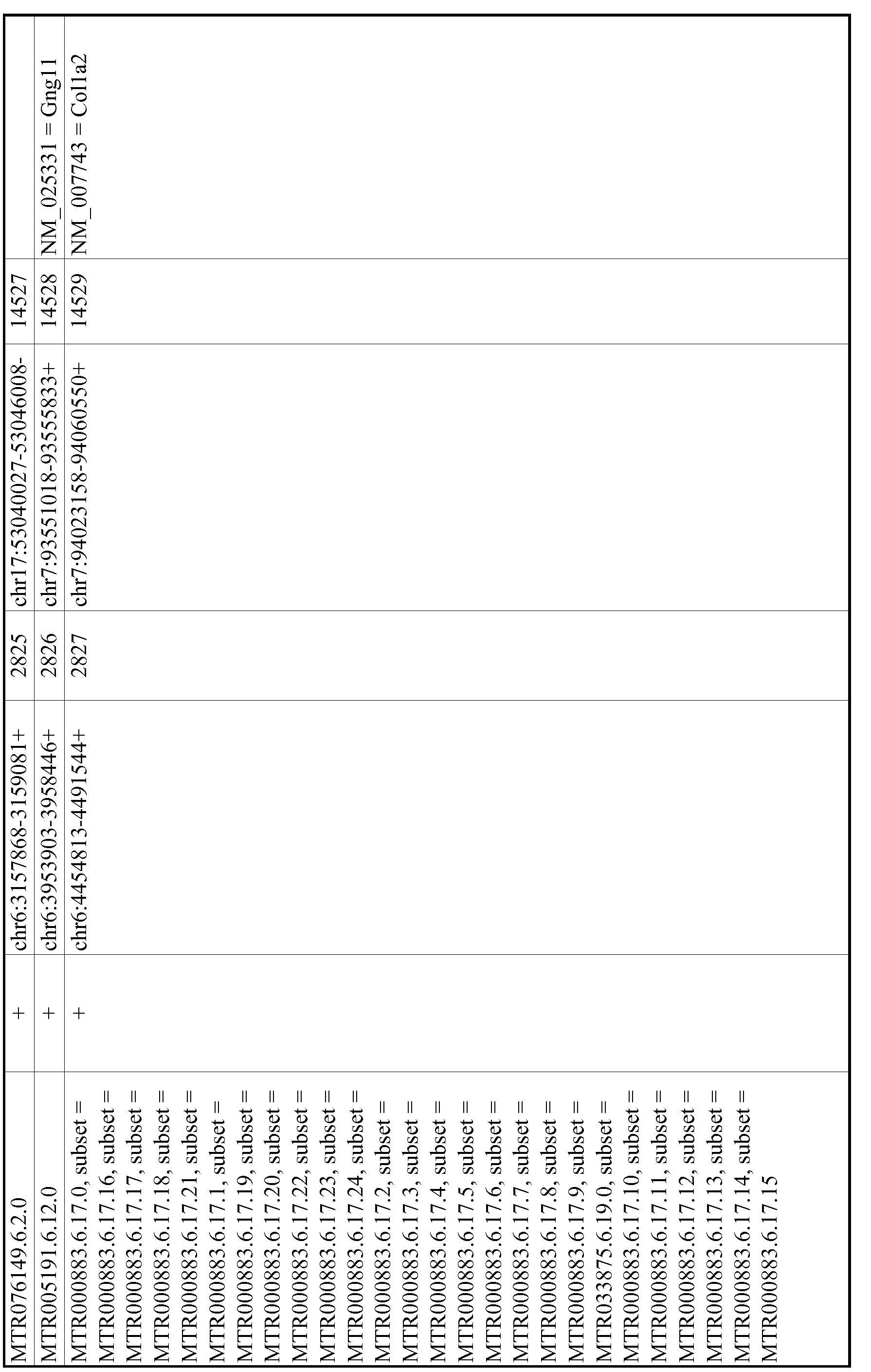 Figure imgf000580_0001