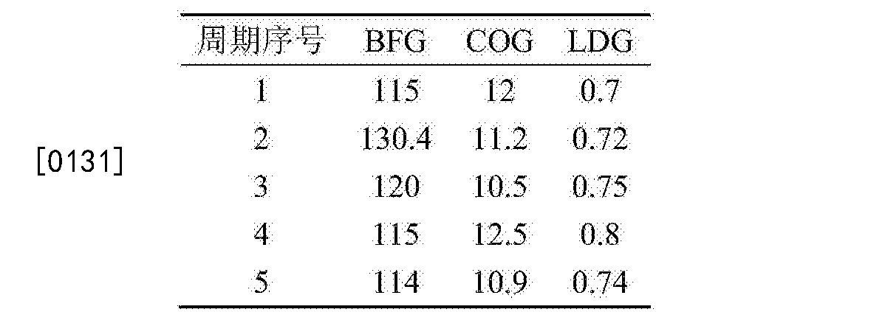 Figure CN104268789BD00151