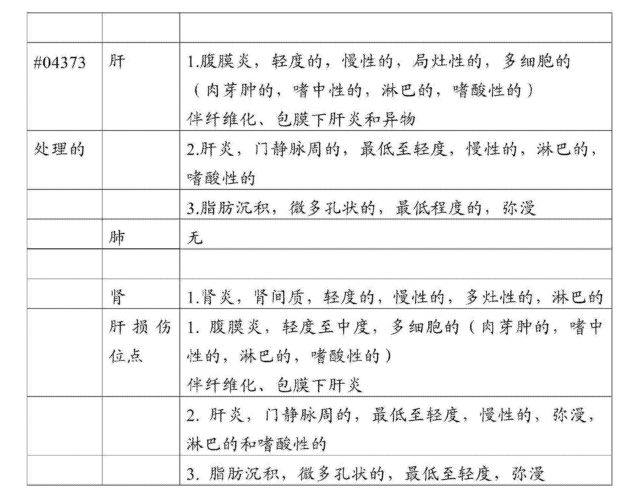 Figure CN105007841AD00121