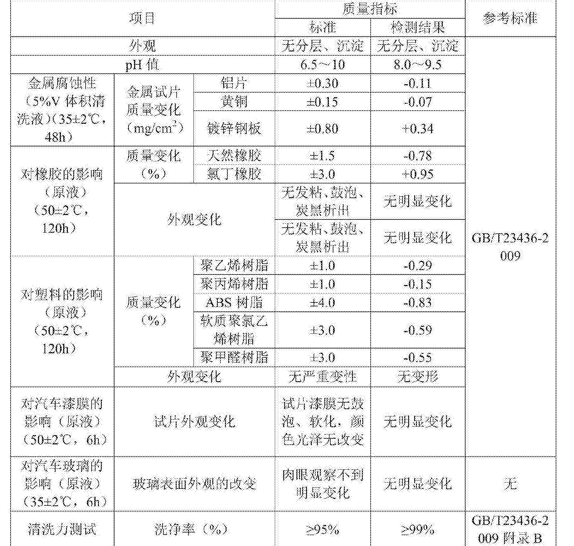 Figure CN106318689BD00091