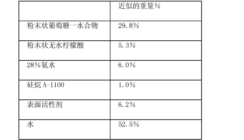 Figure CN101668417BD00051