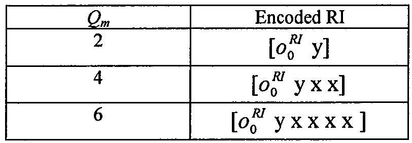 Figure 112011500964112-pat00009