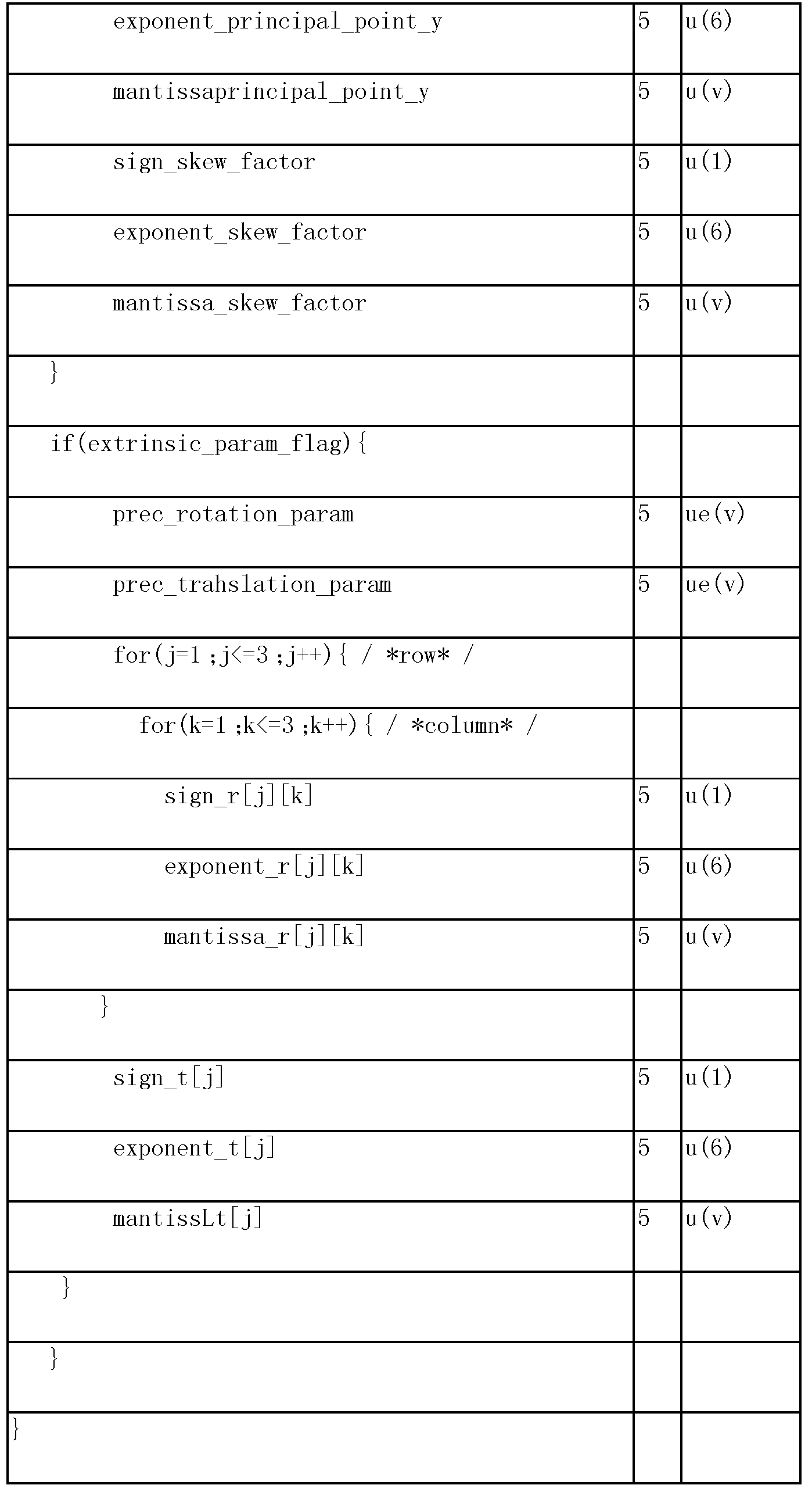 Figure CN103875250AD00381