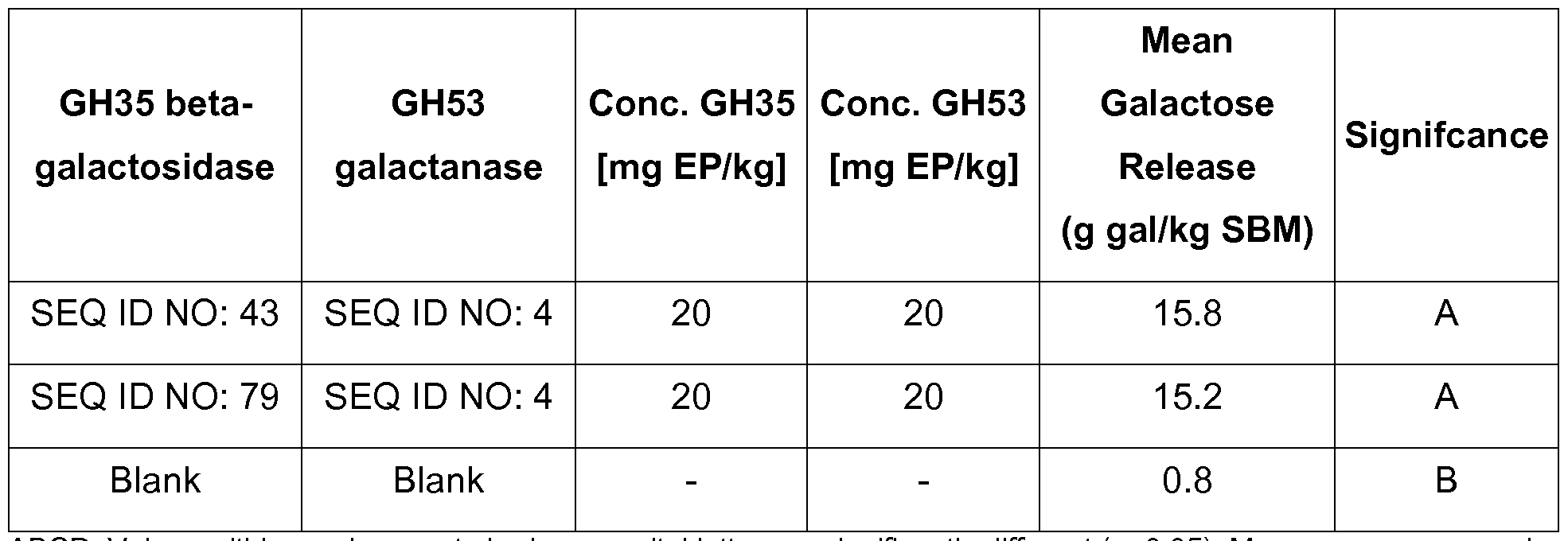 Figure imgf000210_0002