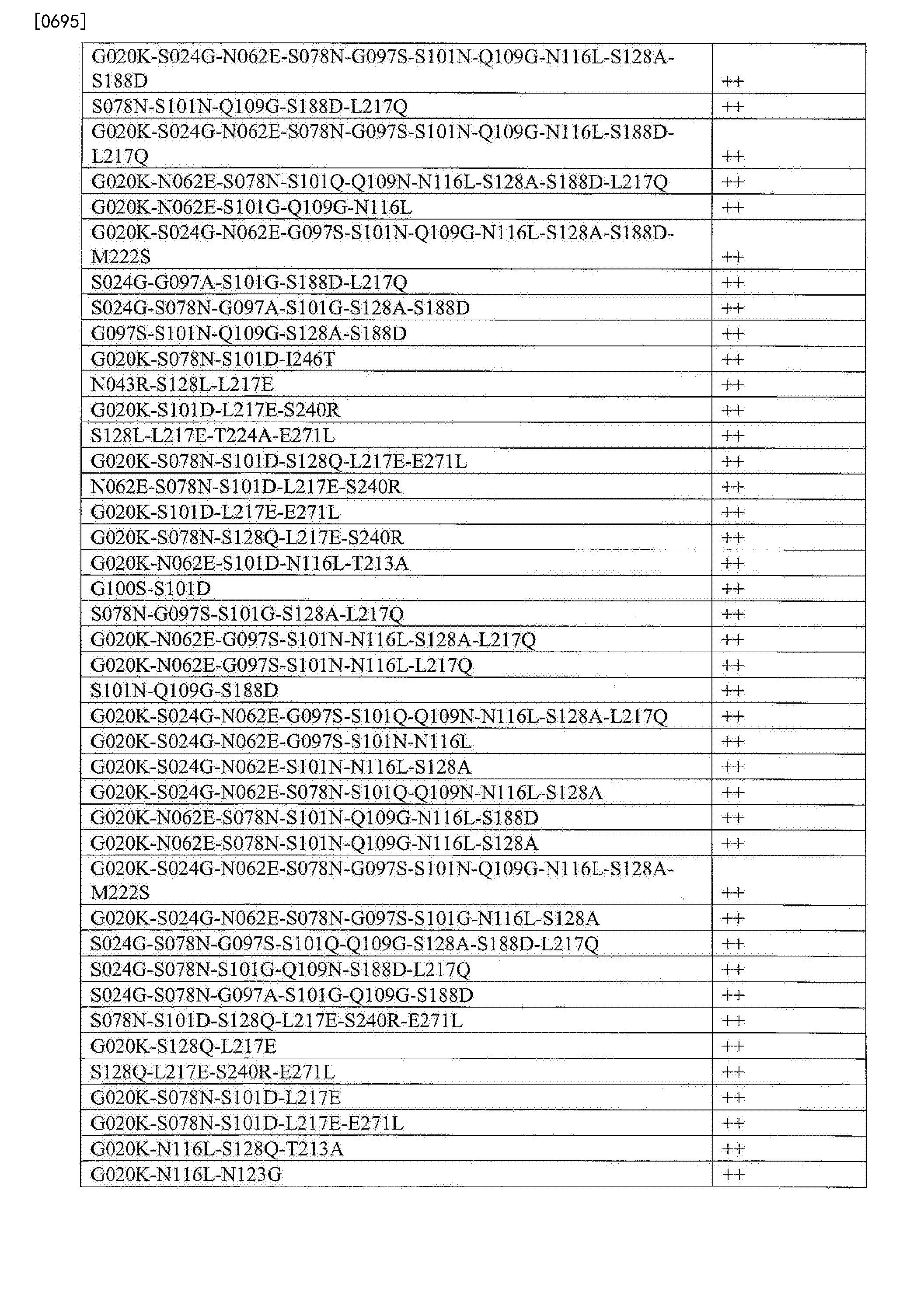 Figure CN103764823BD02961