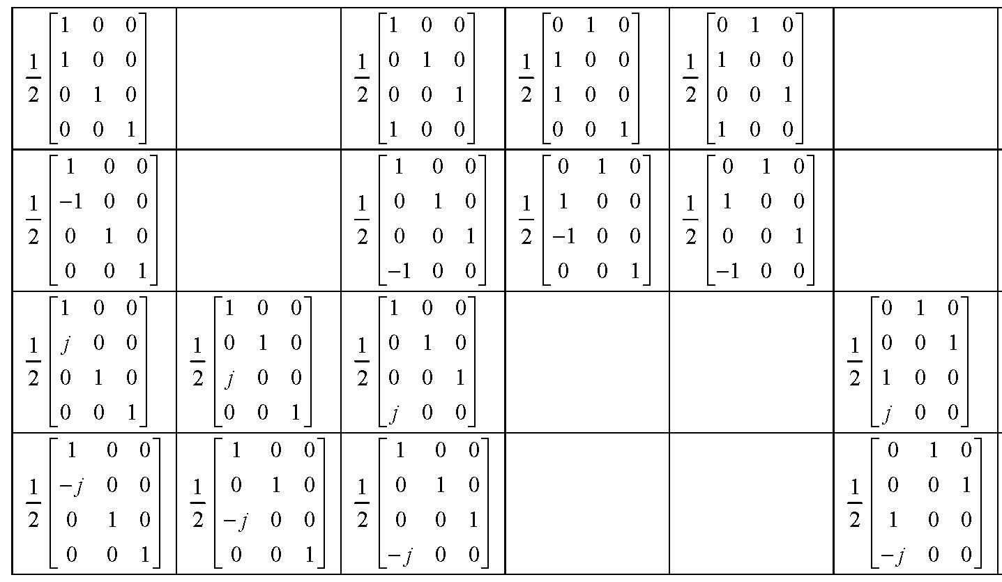 Figure 112010009825391-pat01134