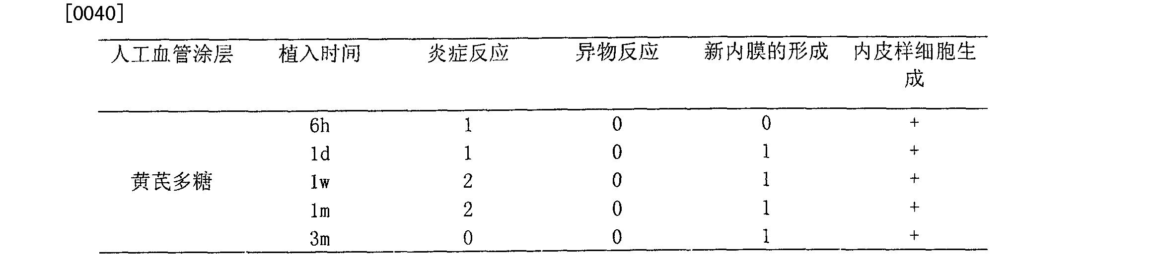 Figure CN104027844AD00071