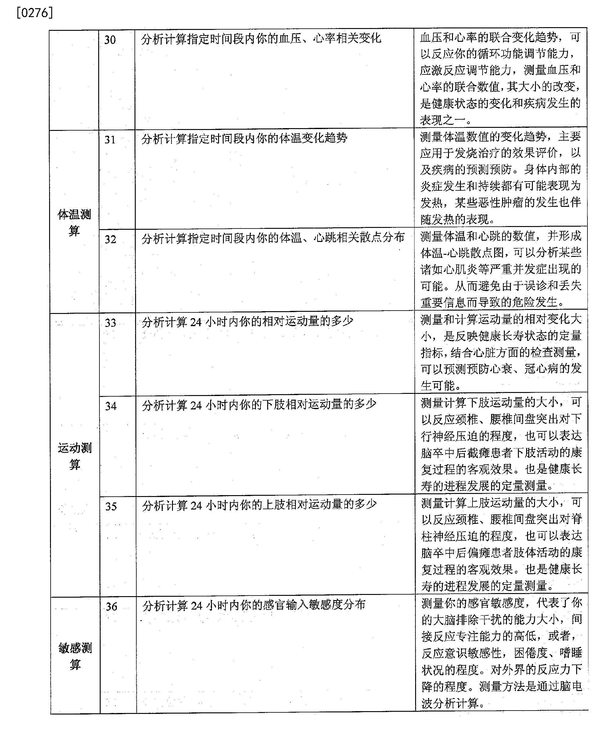 Figure CN103793593BD00311