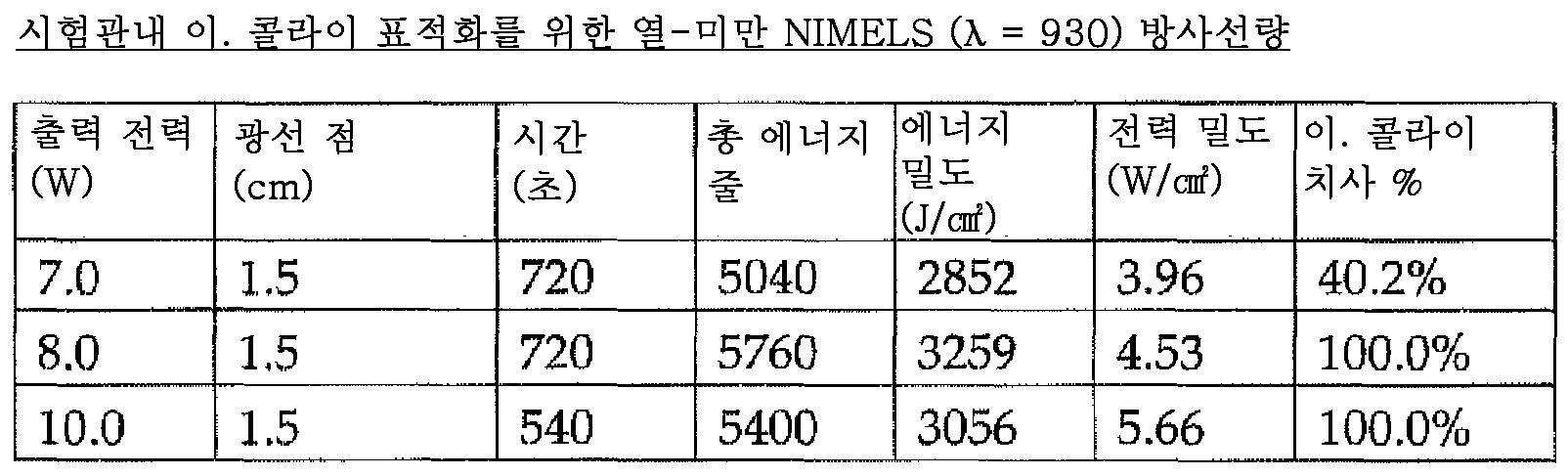 Figure 112009042155886-PCT00007