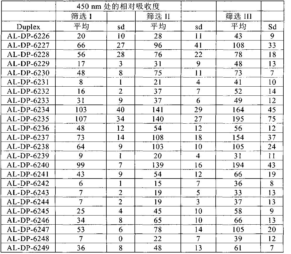 Figure CN102421900BD01051