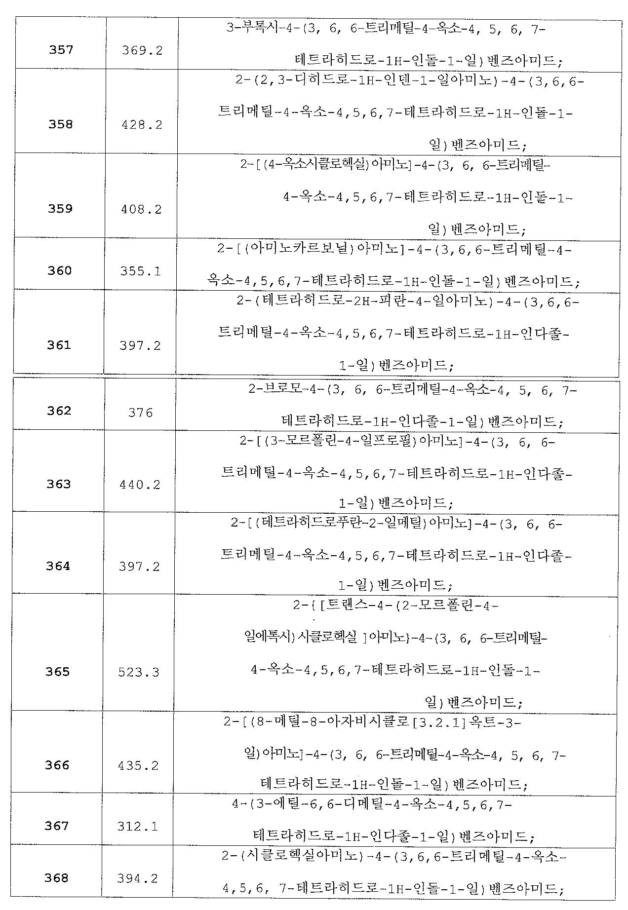 Figure 112013069739518-pat00096