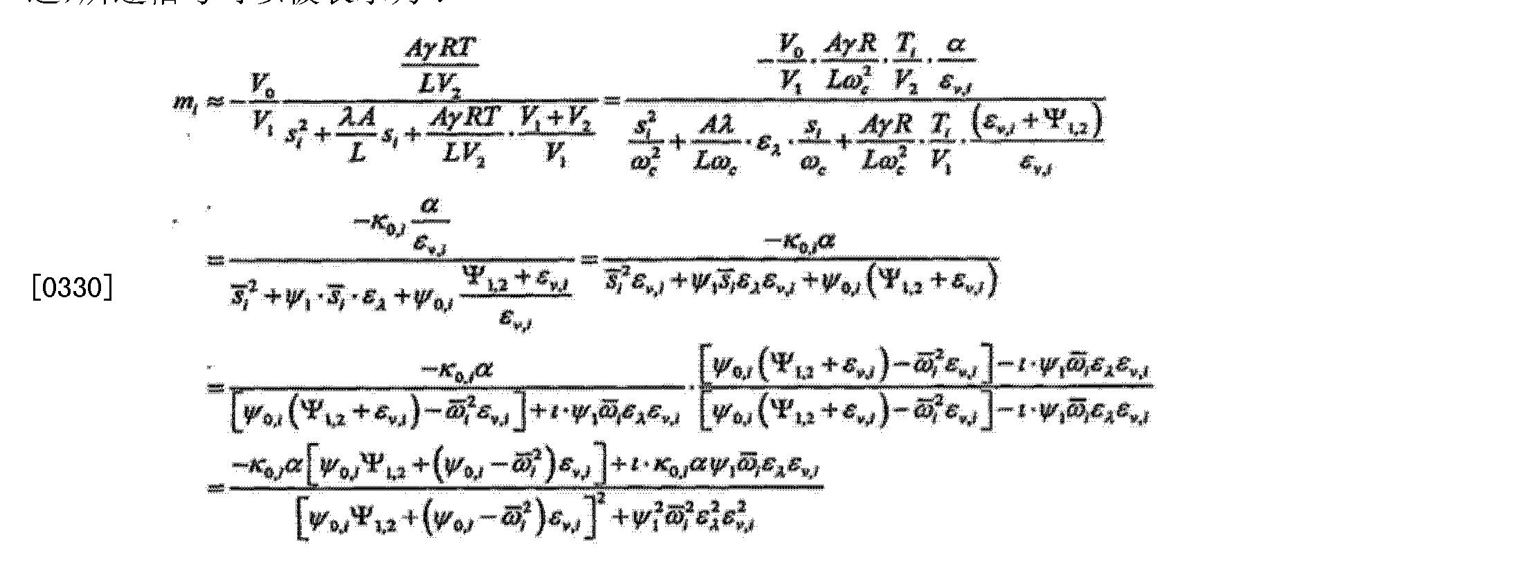 Figure CN103736165AD00283