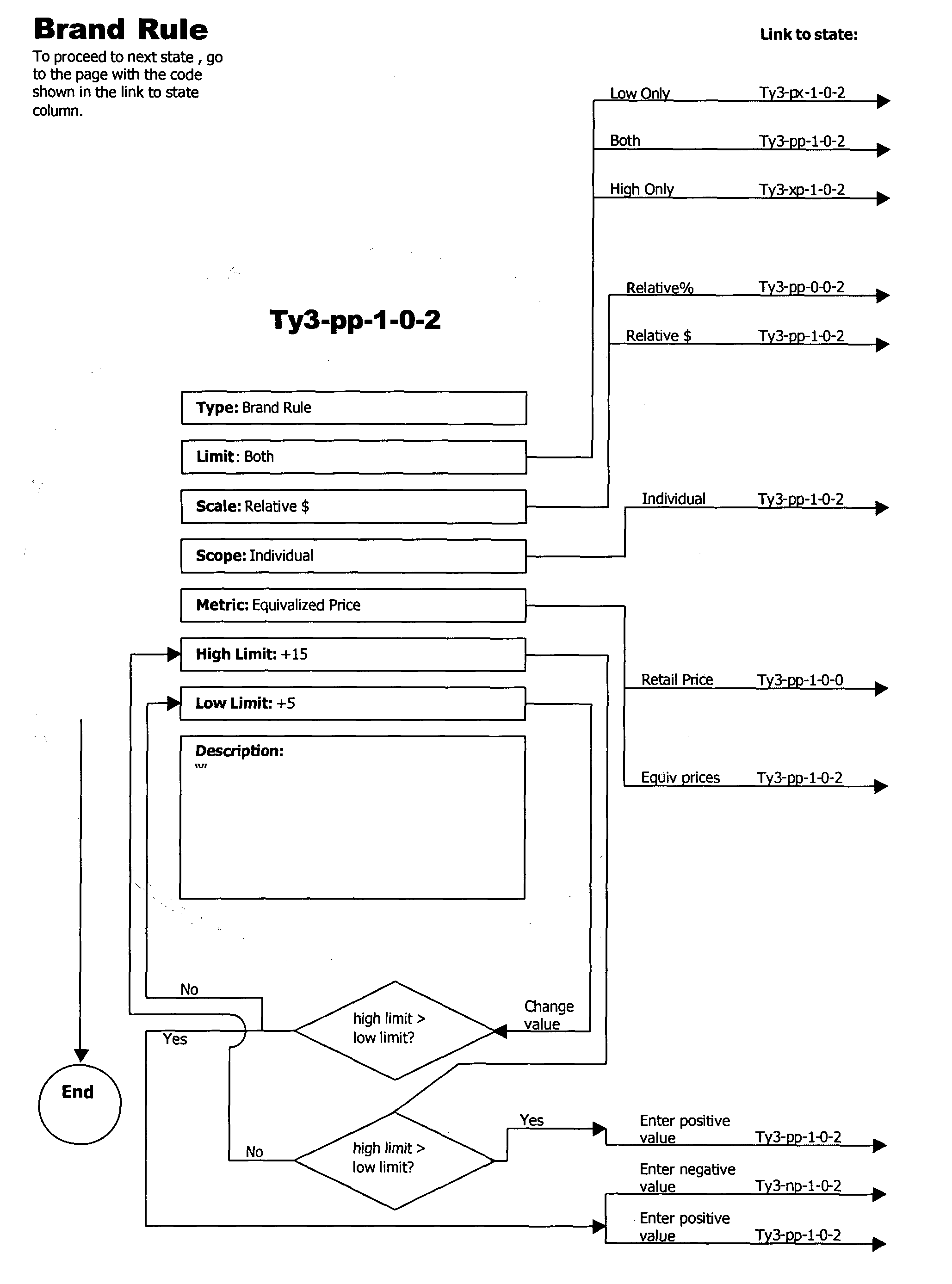 Figure US20040210541A1-20041021-P00080