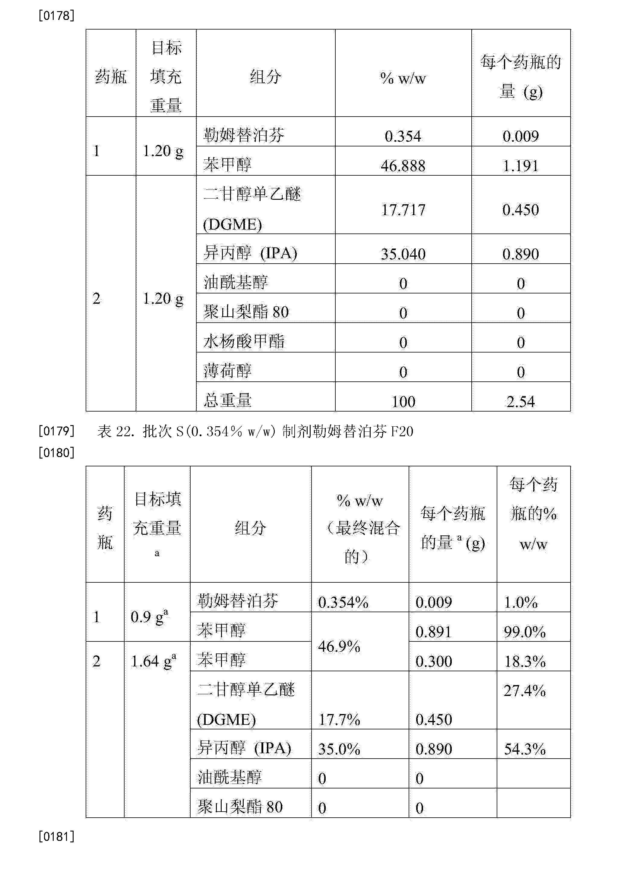 Figure CN104703624AD00351