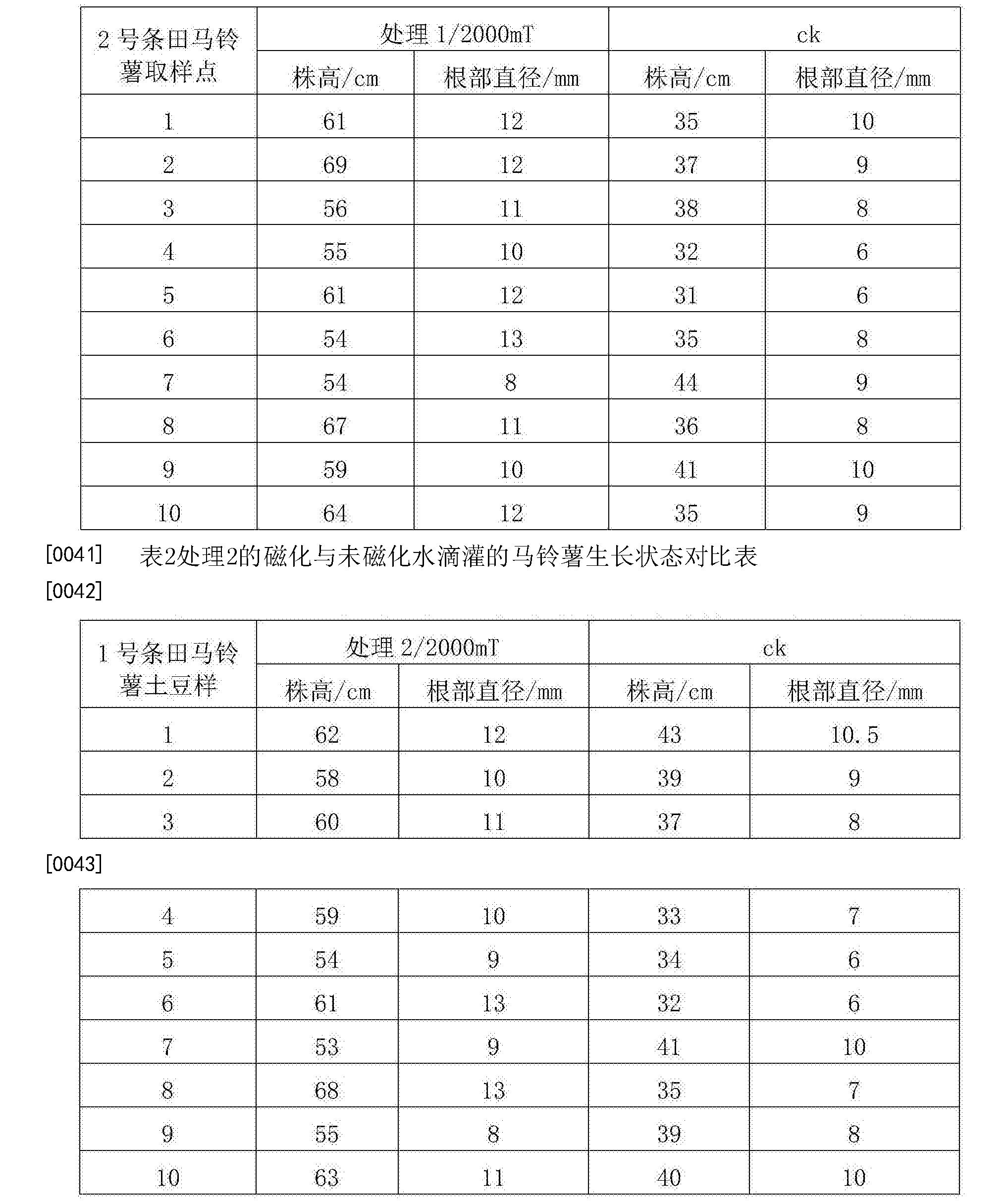 Figure CN106613754AD00061