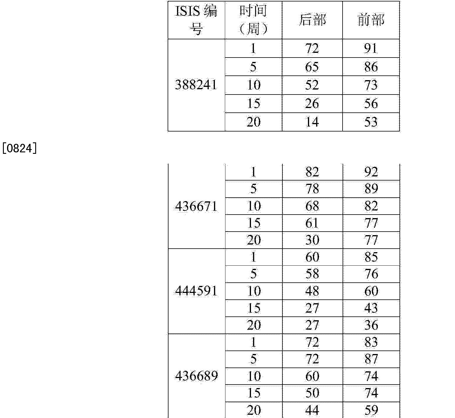 Figure CN104894129AD00941