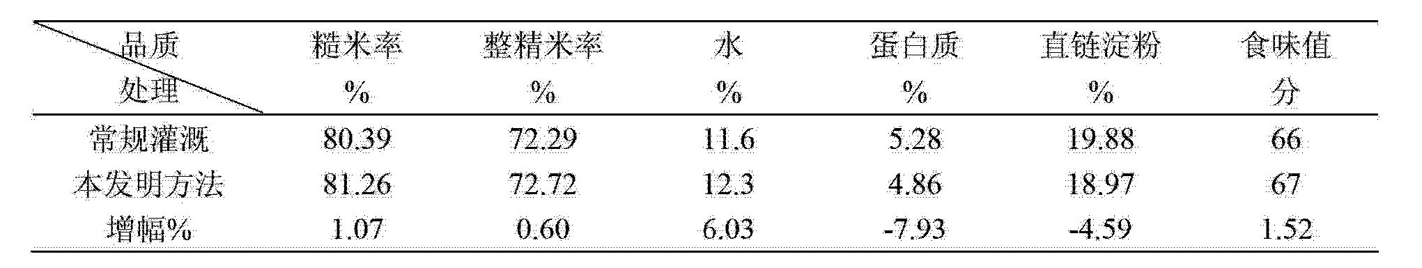 Figure CN102771356AD00092