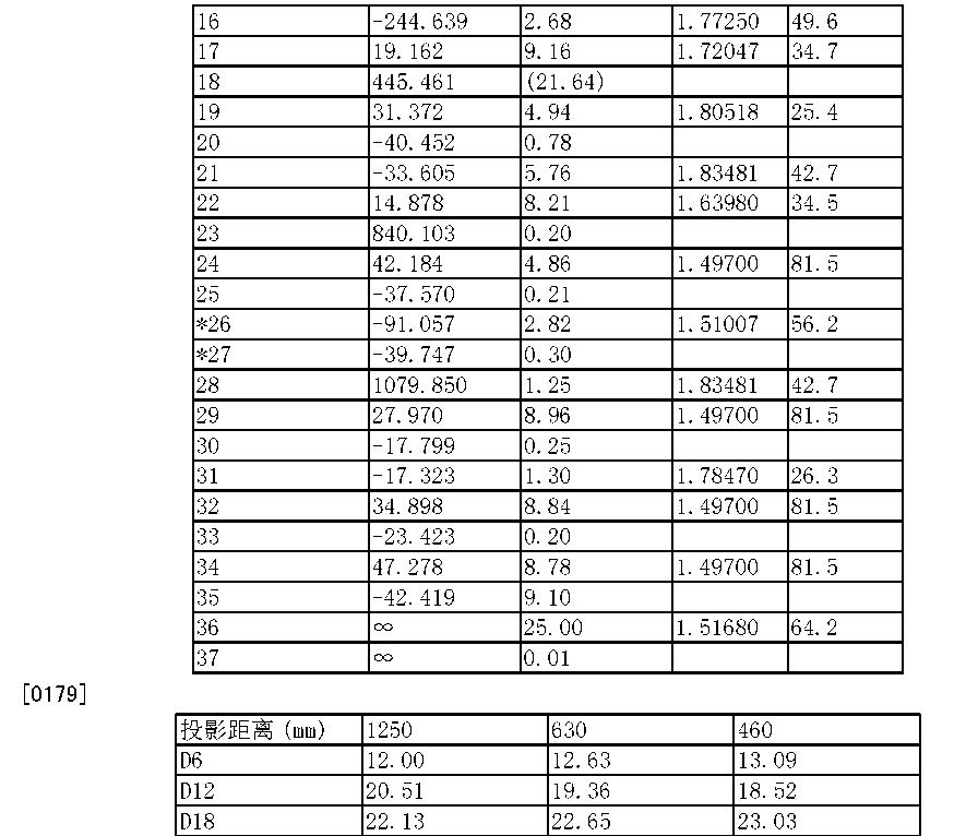 Figure CN103562772BD00281