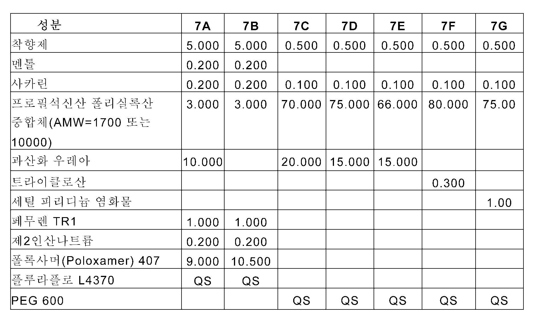 Figure 112004051768375-pct00006
