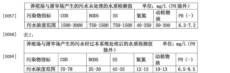 Figure CN104310714BD00091