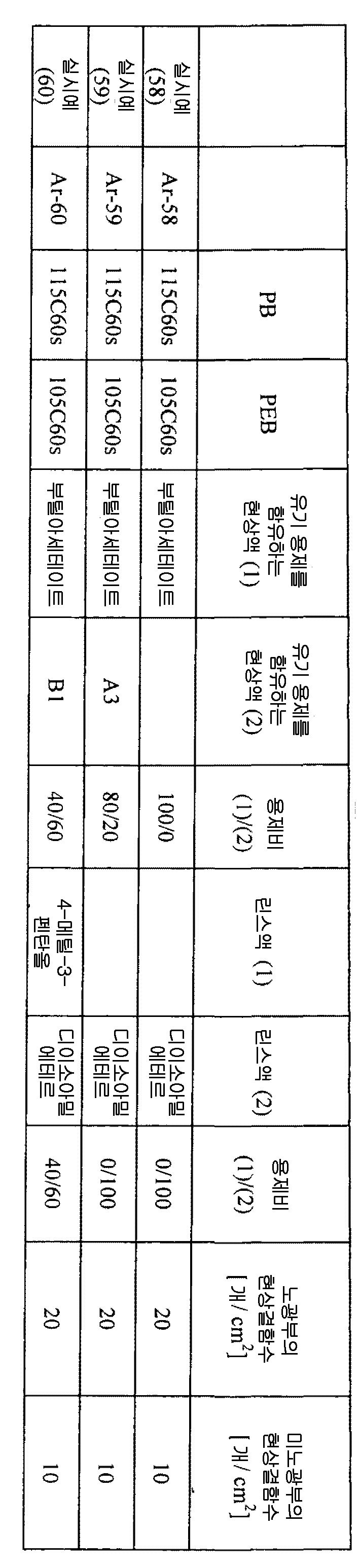 Figure 112011039817284-pct00121