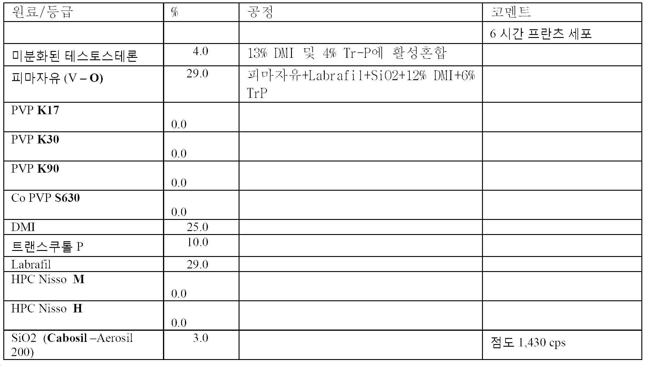 Figure pat00111