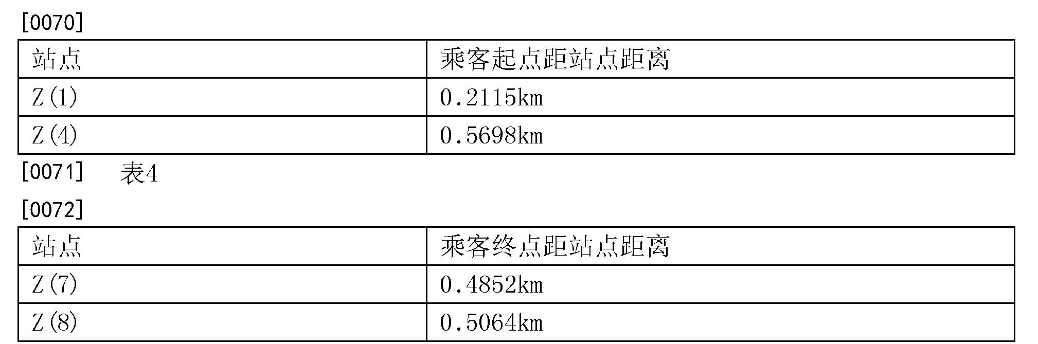 Figure CN108022022AD00082