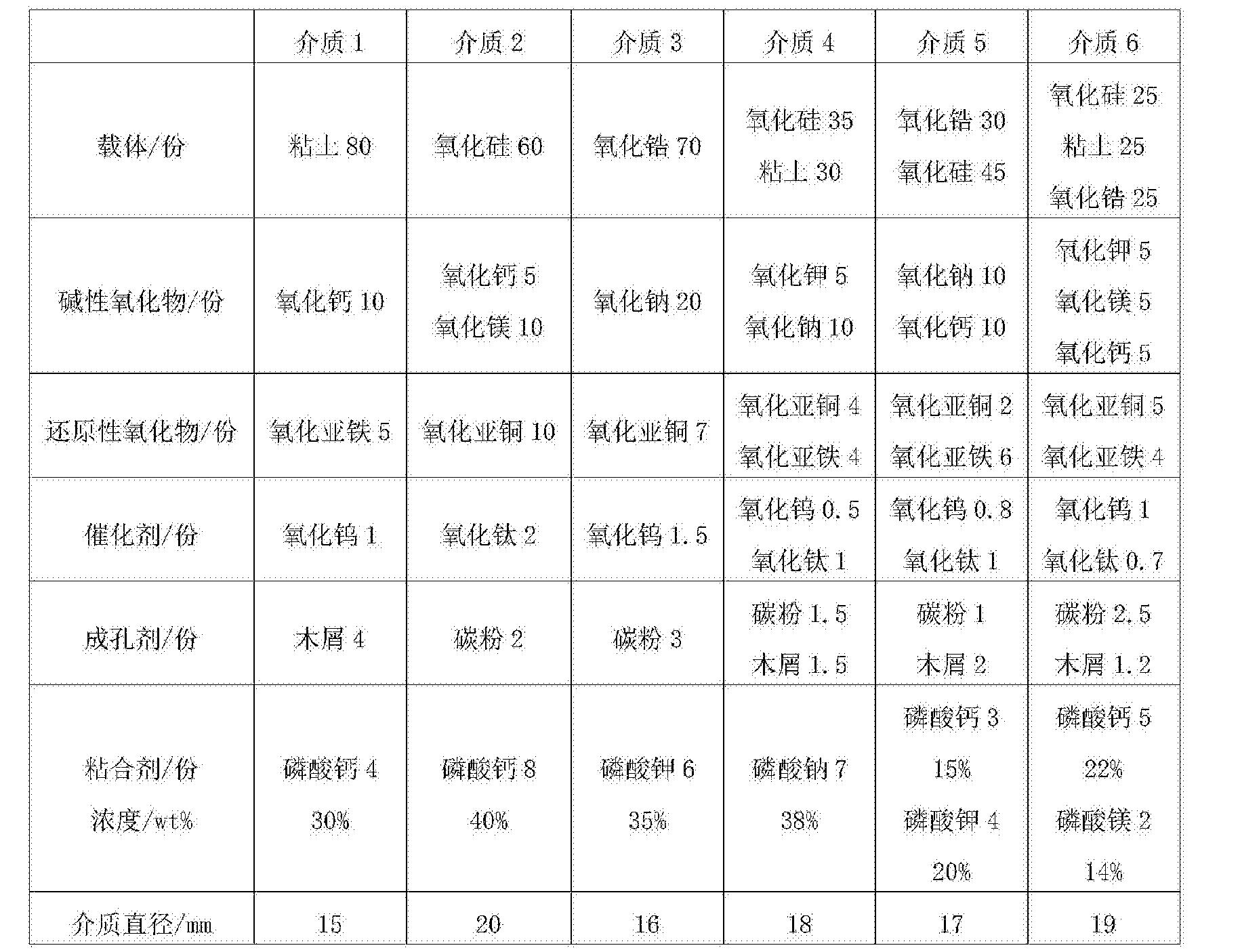 Figure CN105126563BD00091