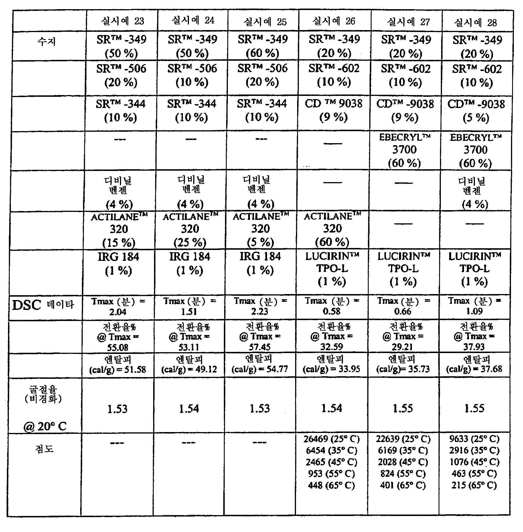 Figure 112005073518496-pct00017