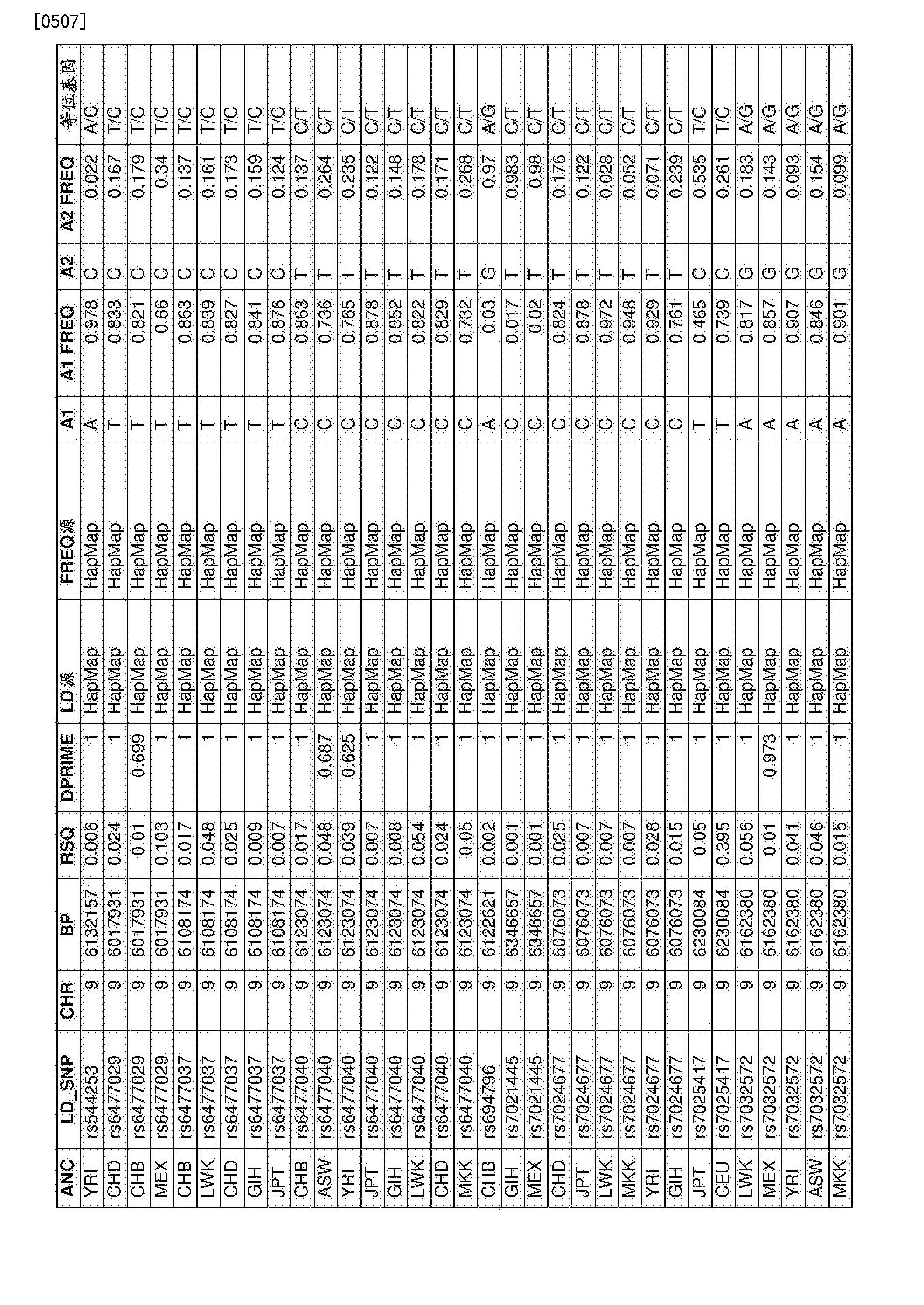 Figure CN107109494AD01781