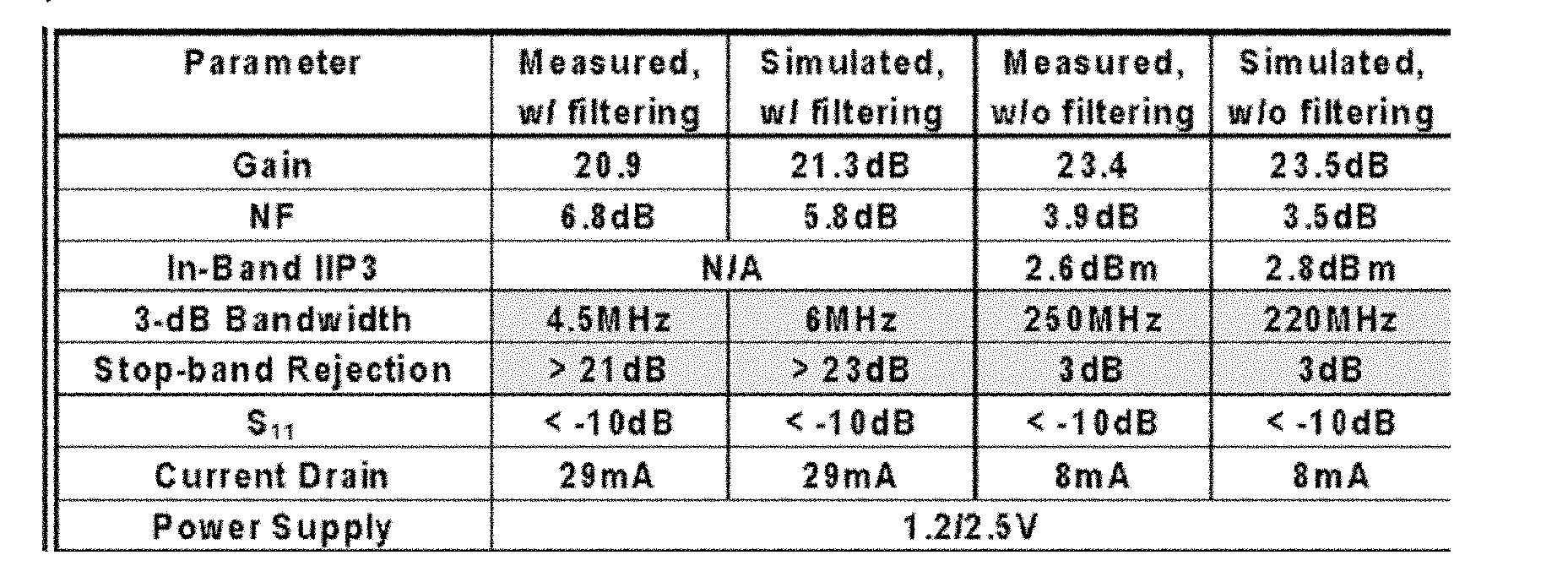 Figure CN102611394AD00031